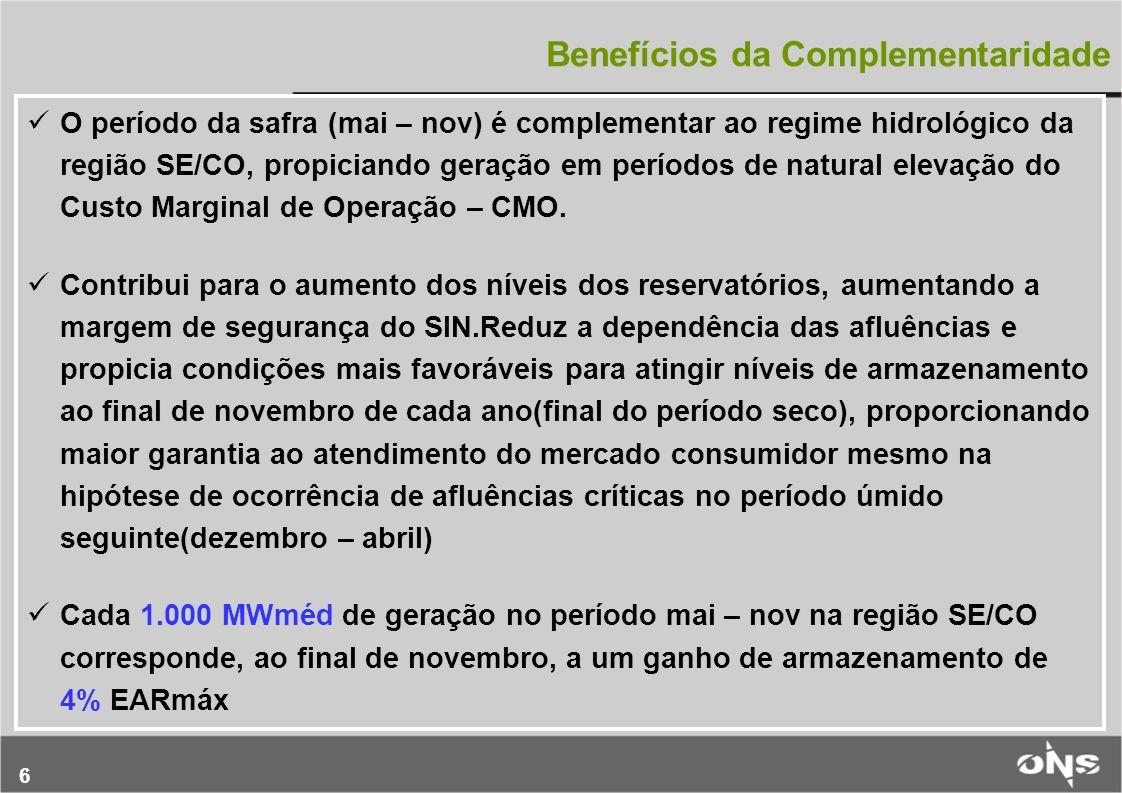 6 Benefícios da Complementaridade O período da safra (mai – nov) é complementar ao regime hidrológico da região SE/CO, propiciando geração em períodos de natural elevação do Custo Marginal de Operação – CMO.
