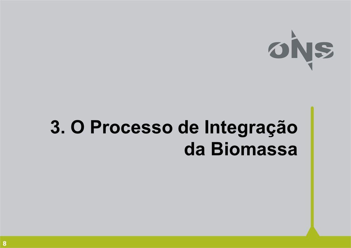 8 3. O Processo de Integração da Biomassa