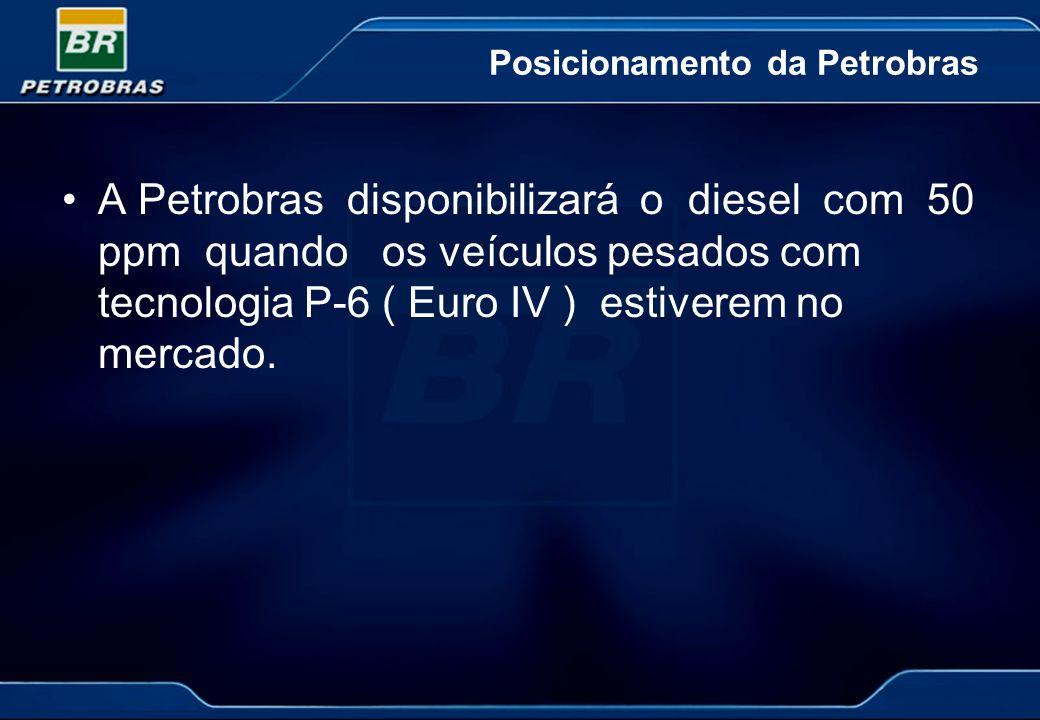 Posicionamento da Petrobras A Petrobras disponibilizará o diesel com 50 ppm quando os veículos pesados com tecnologia P-6 ( Euro IV ) estiverem no mer