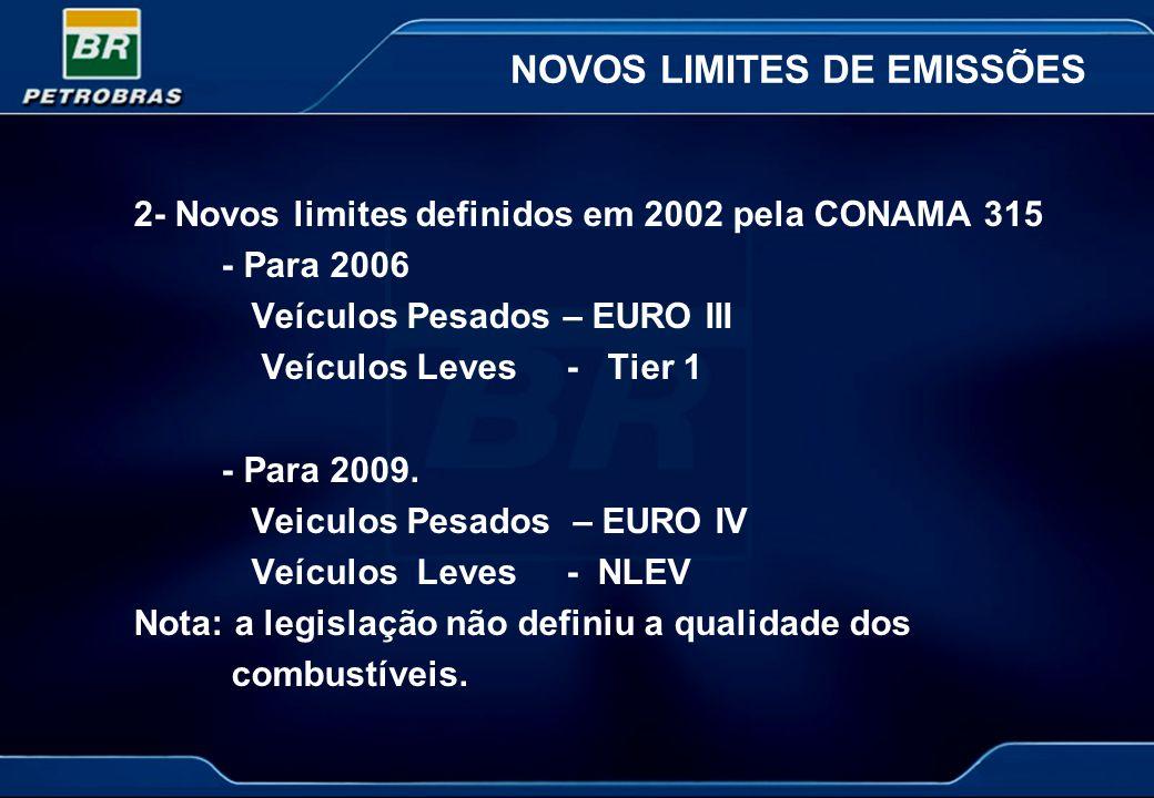 NOVOS LIMITES DE EMISSÕES 2- Novos limites definidos em 2002 pela CONAMA 315 - Para 2006 Veículos Pesados – EURO III Veículos Leves - Tier 1 - Para 20