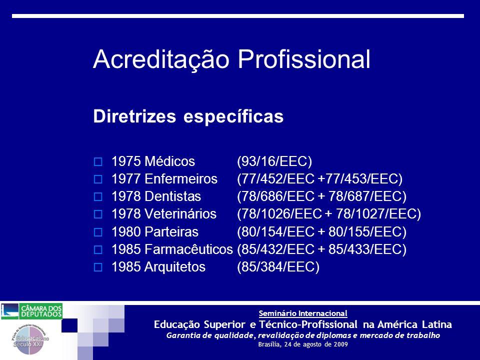 Seminário Internacional Educação Superior e Técnico-Profissional na América Latina Garantia de qualidade, revalidação de diplomas e mercado de trabalho Brasília, 24 de agosto de 2009 Diretrizes específicas 1975 Médicos (93/16/EEC) 1977 Enfermeiros(77/452/EEC +77/453/EEC) 1978 Dentistas(78/686/EEC + 78/687/EEC) 1978 Veterinários(78/1026/EEC + 78/1027/EEC) 1980 Parteiras(80/154/EEC + 80/155/EEC) 1985 Farmacêuticos(85/432/EEC + 85/433/EEC) 1985 Arquitetos(85/384/EEC) Acreditação Profissional