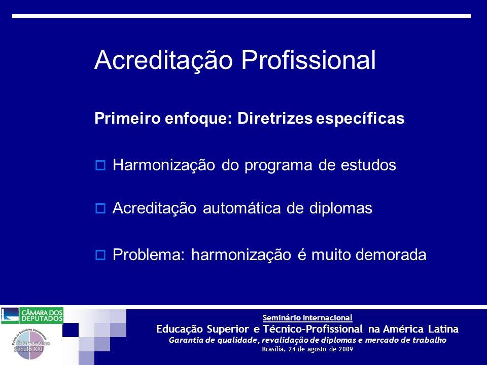 Seminário Internacional Educação Superior e Técnico-Profissional na América Latina Garantia de qualidade, revalidação de diplomas e mercado de trabalho Brasília, 24 de agosto de 2009 Processo de Bolonha A Área de Educação Superior Europeia Declaração conjunta dos Ministros de Educação da Europa reunidos em Bolonha em 19 de Junho de 1999 29 países, seis objetivos a alcançar até 2010 Títulos acadêmicos legíveis e facilmente comparáveis Sistema de dois ciclos (Estrutura de Bacharelado-Mestrado) Sistema Europeu de Transferência de Créditos (ECTS) Fomento à mobilidade de estudantes e docentes Cooperação quanto à garantia da qualidade Dimensões Europeias da educação superior