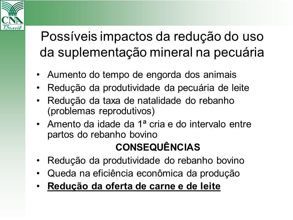 CNA: Propostas para reduzir os efeitos dos aumentos dos preços dos suplementos minerais Inclusão do Fosfato Bicálcico e do Ácido Fosfórico na Lista de Exceções à TEC, com alíquota zero – decisão da CAMEX –Atualmente, a importação do Fosfato Bicálcico é taxada em 10% e a do Ácido Fosfórico em 4% Isenção dos suplementos minerais da cobrança do PIS/PASEP e da COFINS – incluir inciso no Art.º 1º da Lei nº 10.925/2004 –Atualmente taxados em 9,25% Inclusão do Fosfato Bicálcico e do Ácido Fosfórico entre os produtos isentos da cobrança do Adicional ao Frete para a Renovação da Marinha Mercante (AFRMM) – incluir no Inciso IV do Art.