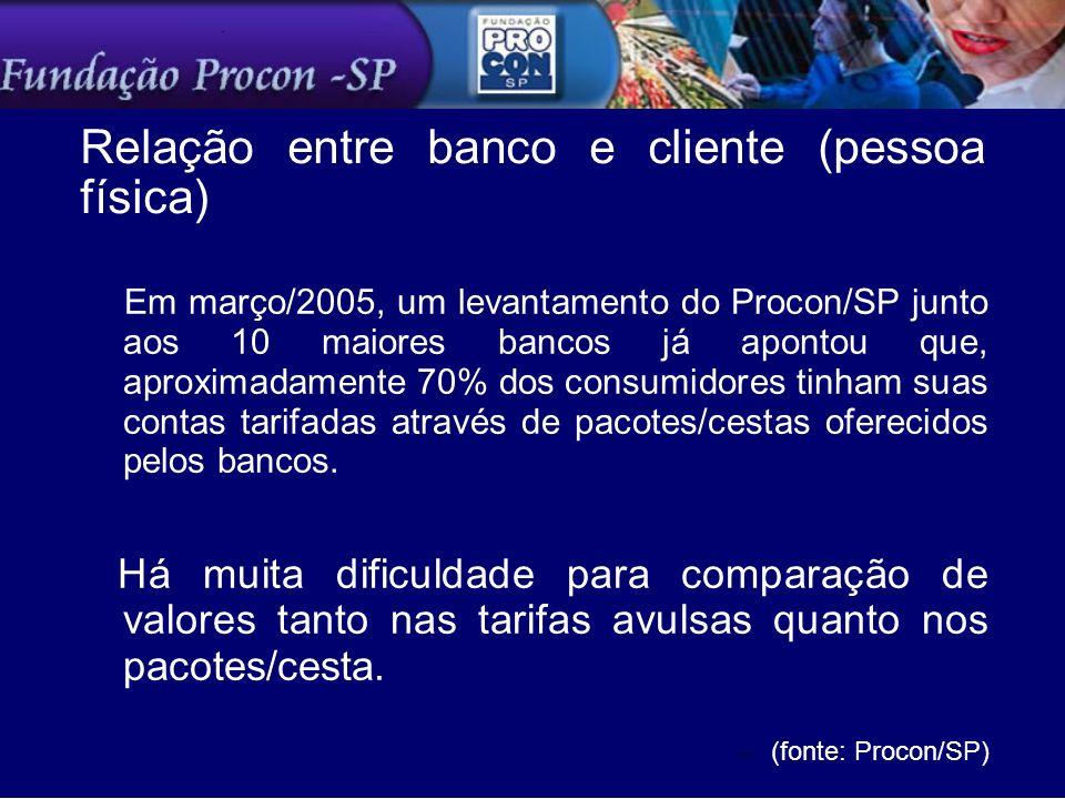 Relação entre banco e cliente (pessoa física) Em março/2005, um levantamento do Procon/SP junto aos 10 maiores bancos já apontou que, aproximadamente