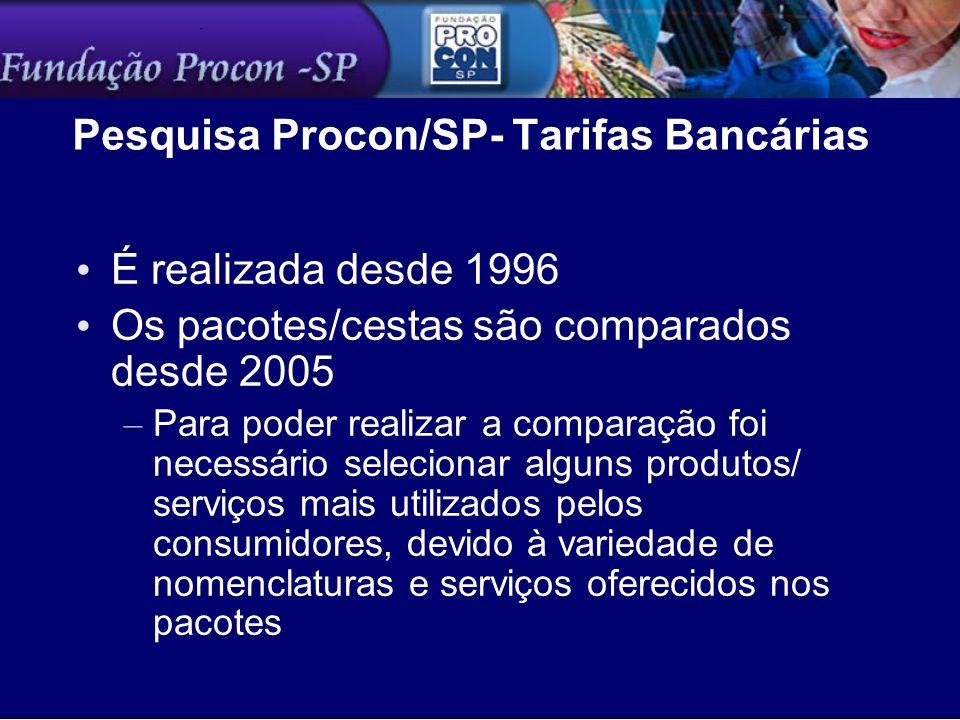 Pesquisa Procon/SP- Tarifas Bancárias É realizada desde 1996 Os pacotes/cestas são comparados desde 2005 – Para poder realizar a comparação foi necess