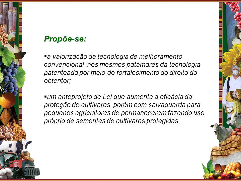 Serviço Nacional de Proteção de Cultivares SNPC/SDC/MAPA (61) 3218-2549 snpc@agricultura.gov.br