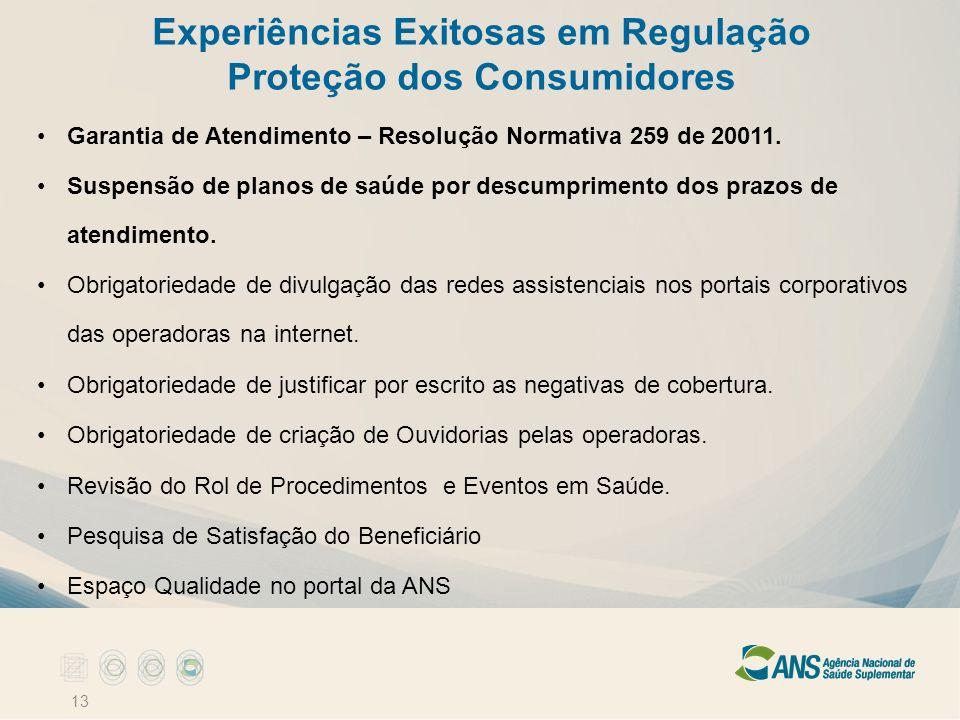 Experiências Exitosas em Regulação Proteção dos Consumidores 13 Garantia de Atendimento – Resolução Normativa 259 de 20011. Suspensão de planos de saú