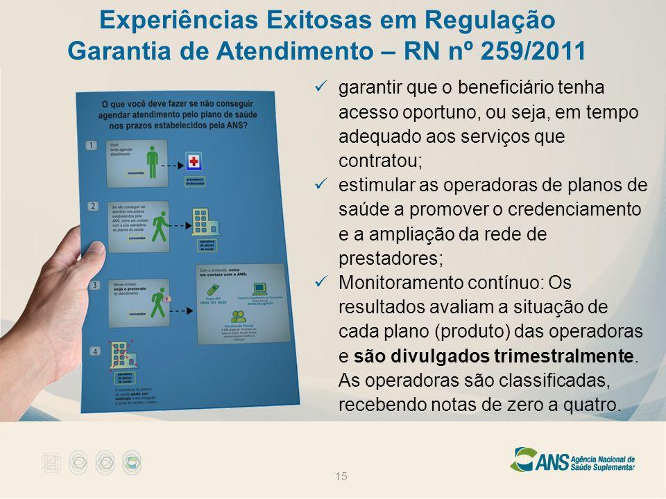 Experiências Exitosas em Regulação Garantia de Atendimento – RN nº 259/2011 15 garantir que o beneficiário tenha acesso oportuno, ou seja, em tempo ad