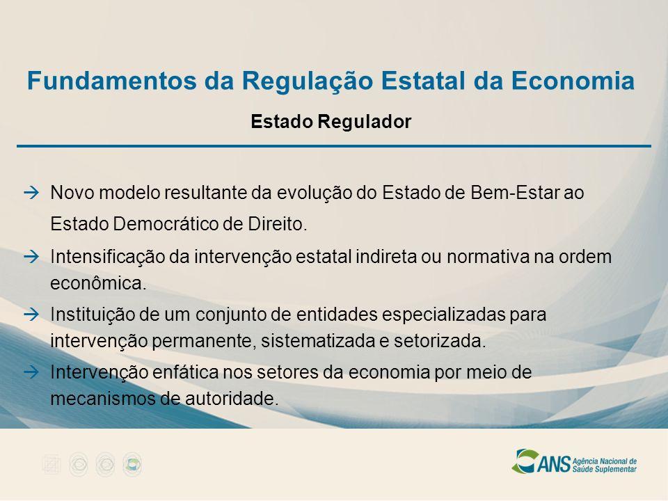 Fundamentos da Regulação Estatal da Economia Estado Regulador Novo modelo resultante da evolução do Estado de Bem-Estar ao Estado Democrático de Direi