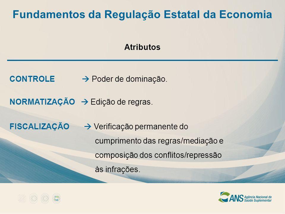 Fundamentos da Regulação Estatal da Economia Atributos CONTROLE Poder de dominação. NORMATIZAÇÃO Edição de regras. FISCALIZAÇÃO Verificação permanente