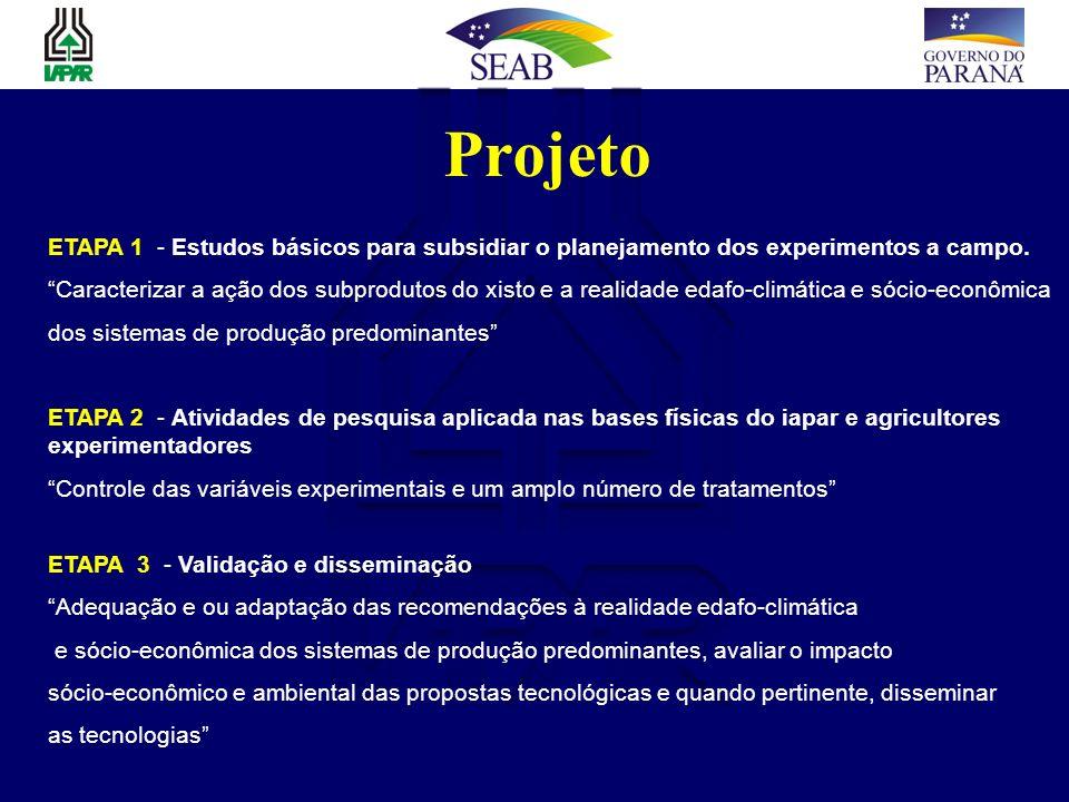 Projeto ETAPA 1 - Estudos básicos para subsidiar o planejamento dos experimentos a campo. Caracterizar a ação dos subprodutos do xisto e a realidade e
