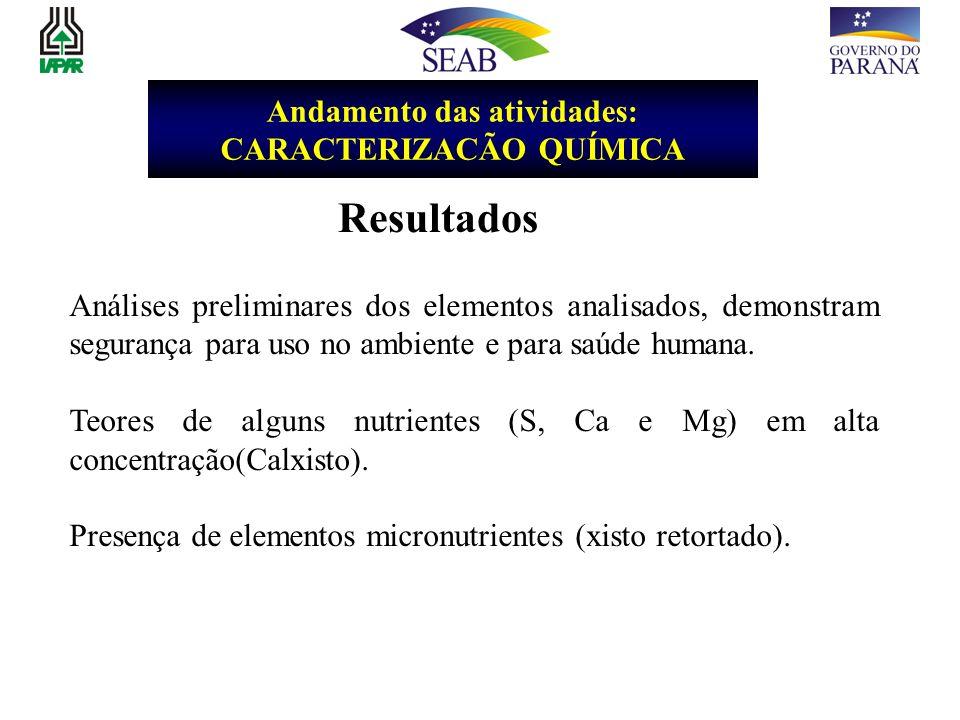 Instituto Agronômico do Paraná - www.iapar.br - iapar@iapar.br Andamento das atividades: REDE DE REFERÊNCIA EM AGROECOLOGIA 30 PROPRIEDADES DE REFERÊNCIA