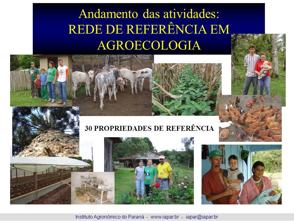 Instituto Agronômico do Paraná - www.iapar.br - iapar@iapar.br Andamento das atividades: REDE DE REFERÊNCIA EM AGROECOLOGIA 30 PROPRIEDADES DE REFERÊN