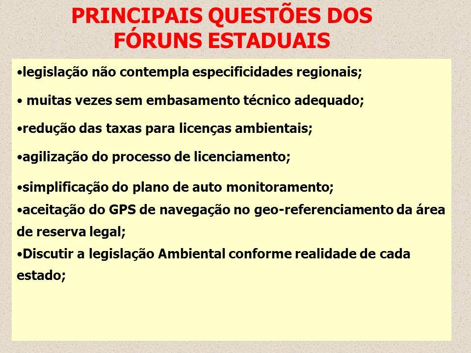 PRINCIPAIS QUESTÕES DOS FÓRUNS ESTADUAIS legislação não contempla especificidades regionais; muitas vezes sem embasamento técnico adequado; redução da