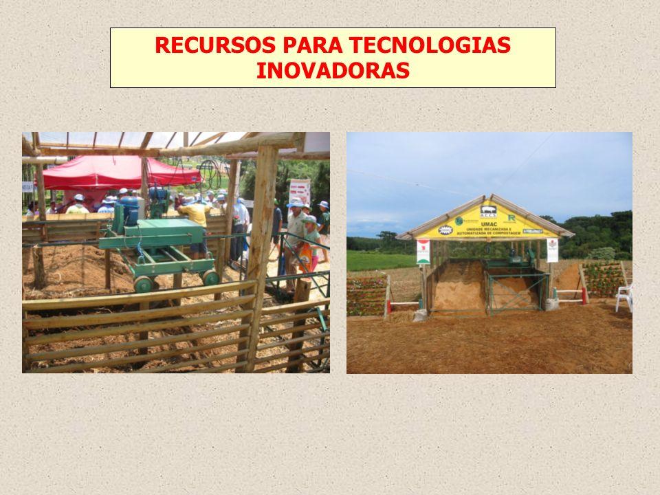 RECURSOS PARA TECNOLOGIAS INOVADORAS