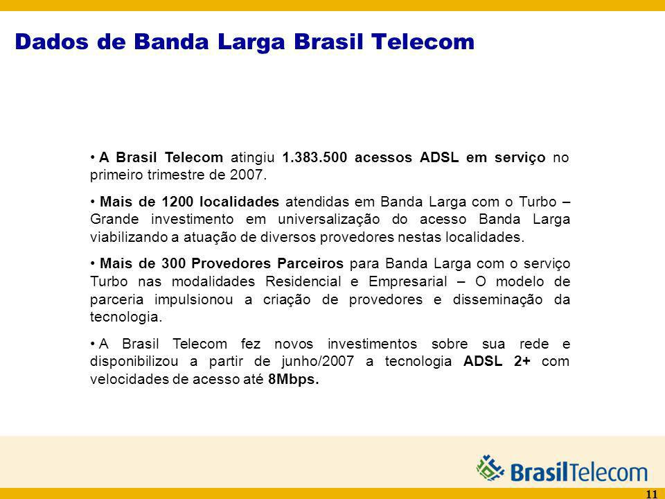 11 Dados de Banda Larga Brasil Telecom A Brasil Telecom atingiu 1.383.500 acessos ADSL em serviço no primeiro trimestre de 2007. Mais de 1200 localida