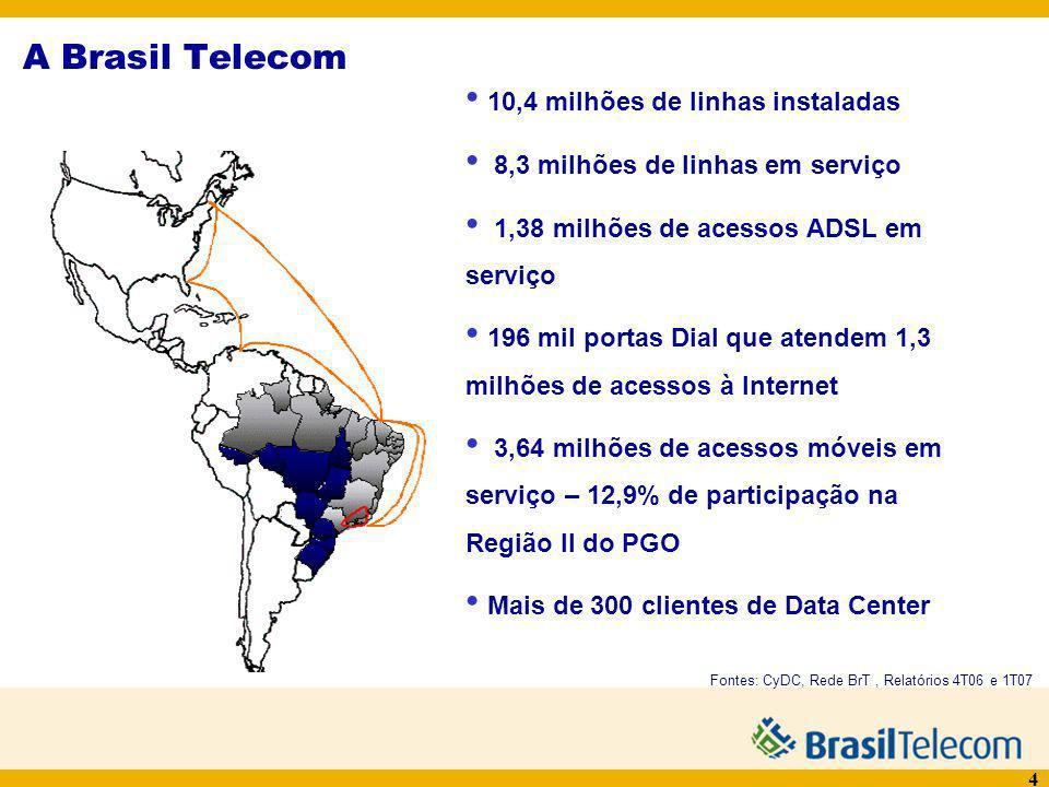 4 A Brasil Telecom Fontes: CyDC, Rede BrT, Relatórios 4T06 e 1T07 10,4 milhões de linhas instaladas 8,3 milhões de linhas em serviço 1,38 milhões de a