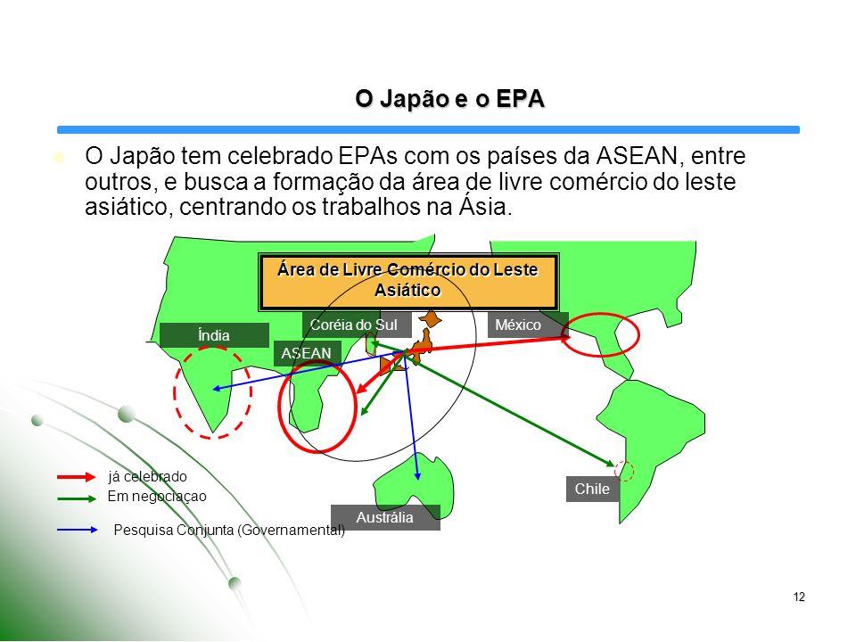 12 O Japão e o EPA O Japão tem celebrado EPAs com os países da ASEAN, entre outros, e busca a formação da área de livre comércio do leste asiático, centrando os trabalhos na Ásia.