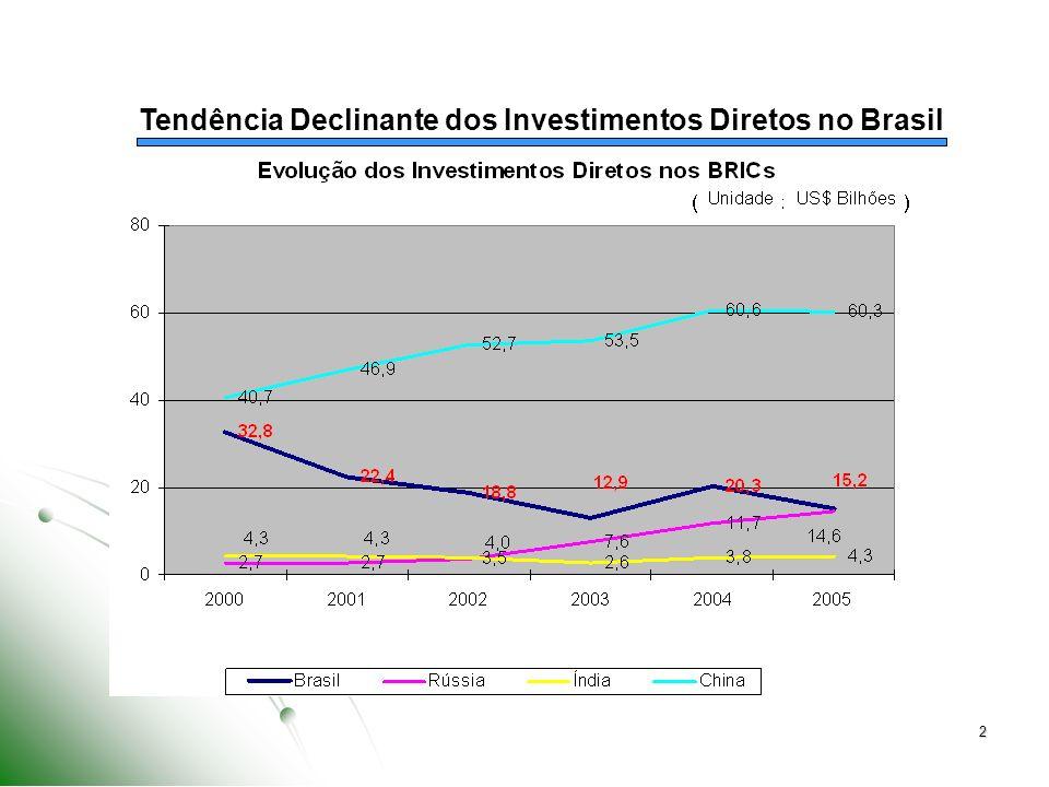 13 Imagem do novo modelo de relação econômica entre Brasil-Japão Investimento em desenvolvimento de recursos (acresce-se os recursos ambientais em relação ao que existia).