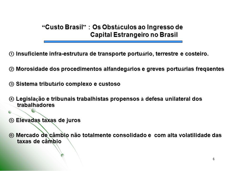 6 Custo Brasil Os Obst á culos ao Ingresso de Capital Estrangeiro no Brasil Custo Brasil Os Obst á culos ao Ingresso de Capital Estrangeiro no Brasil