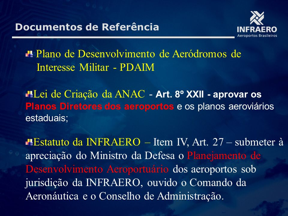 Documentos de Referência Plano de Desenvolvimento de Aeródromos de Interesse Militar - PDAIM Lei de Criação da ANAC - Art. 8º XXII - aprovar os Planos