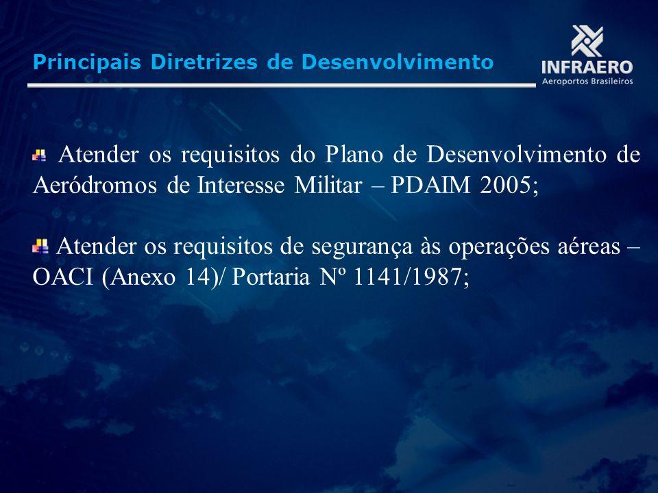 Principais Diretrizes de Desenvolvimento Atender os requisitos do Plano de Desenvolvimento de Aeródromos de Interesse Militar – PDAIM 2005; Atender os