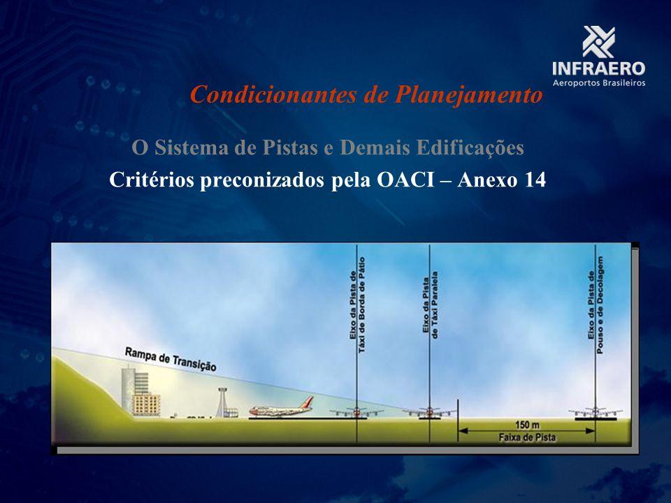 O Sistema de Pistas e Demais Edificações Critérios preconizados pela OACI – Anexo 14 Condicionantes de Planejamento