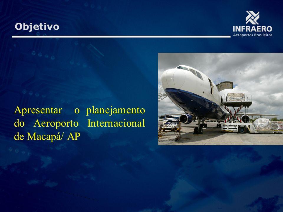 Objetivo Apresentar o planejamento do Aeroporto Internacional de Macapá/ AP