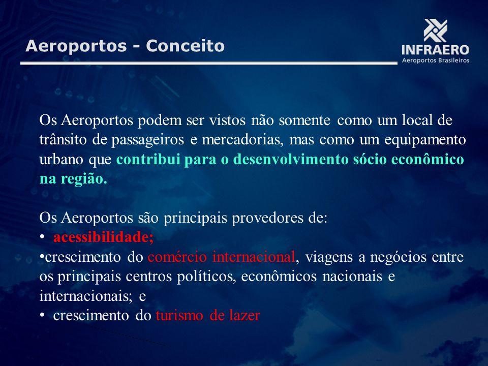 Aeroportos - Conceito Os Aeroportos podem ser vistos não somente como um local de trânsito de passageiros e mercadorias, mas como um equipamento urban