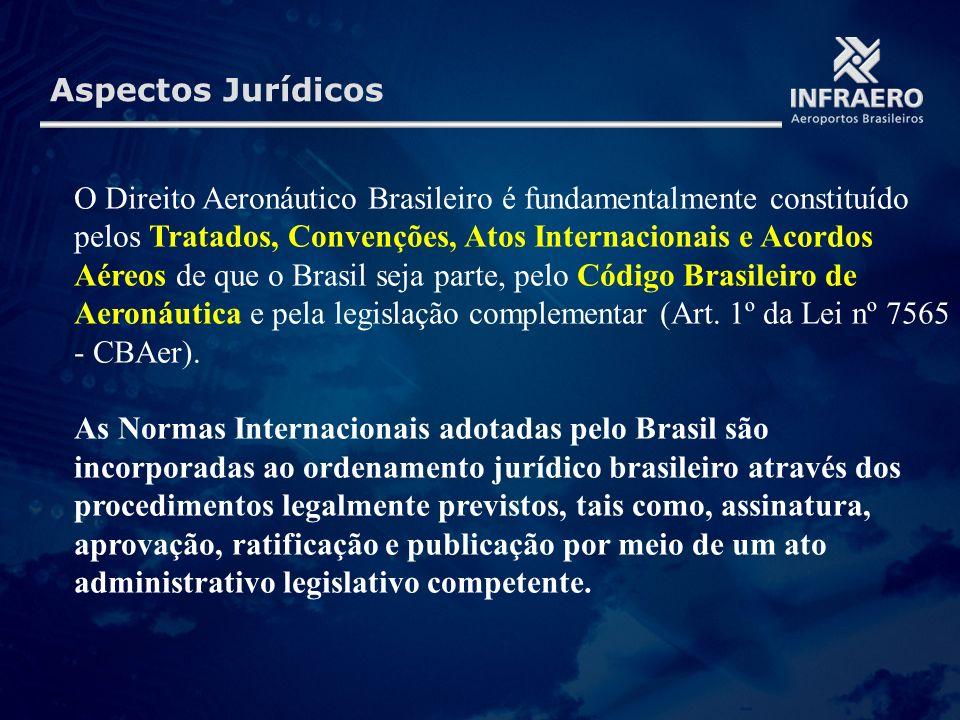 O Direito Aeronáutico Brasileiro é fundamentalmente constituído pelos Tratados, Convenções, Atos Internacionais e Acordos Aéreos de que o Brasil seja