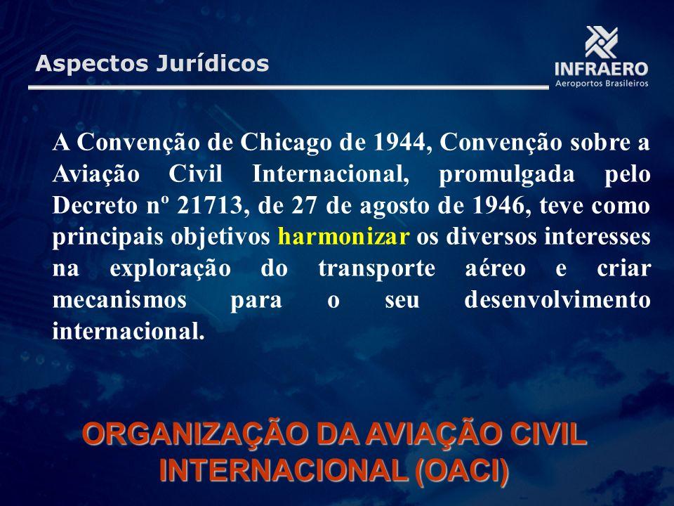Aspectos Jurídicos A Convenção de Chicago de 1944, Convenção sobre a Aviação Civil Internacional, promulgada pelo Decreto nº 21713, de 27 de agosto de