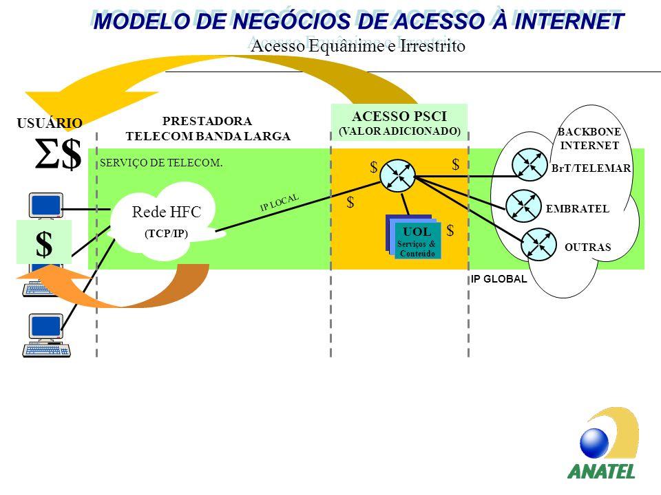 INTERNET – Contextos de Mercado e Regulatório MODELO DE NEGÓCIOS DE ACESSO À INTERNET Acesso Equânime e Irrestrito MODELO DE NEGÓCIOS DE ACESSO À INTERNET Acesso Equânime e Irrestrito SERVIÇO DE TELECOM.