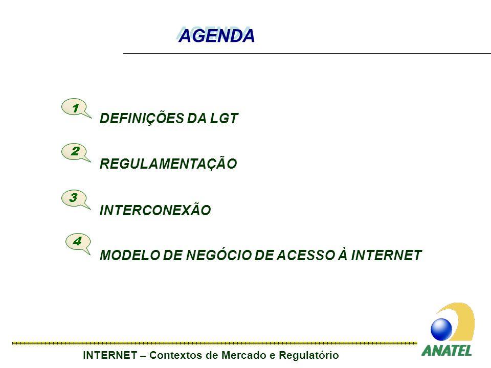 INTERNET – Contextos de Mercado e Regulatório 1 DEFINIÇÕES DA LGT 2 3 REGULAMENTAÇÃO 4 INTERCONEXÃO MODELO DE NEGÓCIO DE ACESSO À INTERNET AGENDA