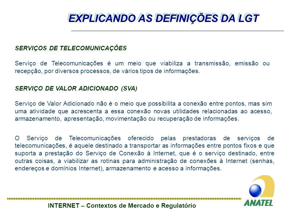 INTERNET – Contextos de Mercado e Regulatório SERVIÇOS DE TELECOMUNICAÇÕES Serviço de Telecomunicações é um meio que viabiliza a transmissão, emissão ou recepção, por diversos processos, de vários tipos de informações.