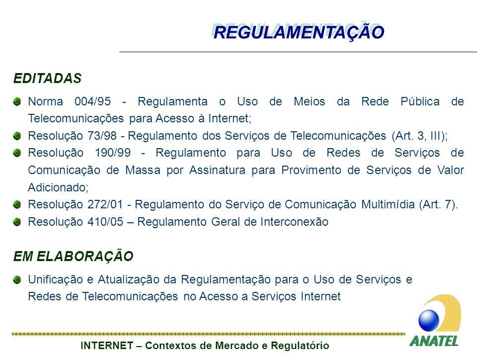 INTERNET – Contextos de Mercado e Regulatório REGULAMENTAÇÃO EDITADAS Norma 004/95 - Regulamenta o Uso de Meios da Rede Pública de Telecomunicações para Acesso à Internet; Resolução 73/98 - Regulamento dos Serviços de Telecomunicações (Art.
