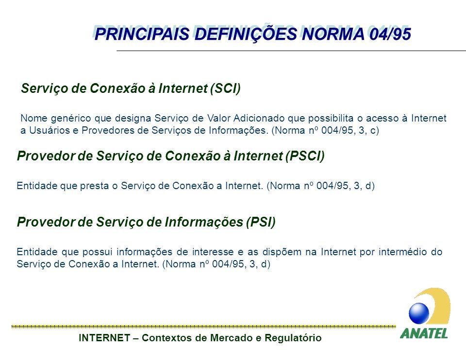 INTERNET – Contextos de Mercado e Regulatório Serviço de Conexão à Internet (SCI) Nome genérico que designa Serviço de Valor Adicionado que possibilita o acesso à Internet a Usuários e Provedores de Serviços de Informações.