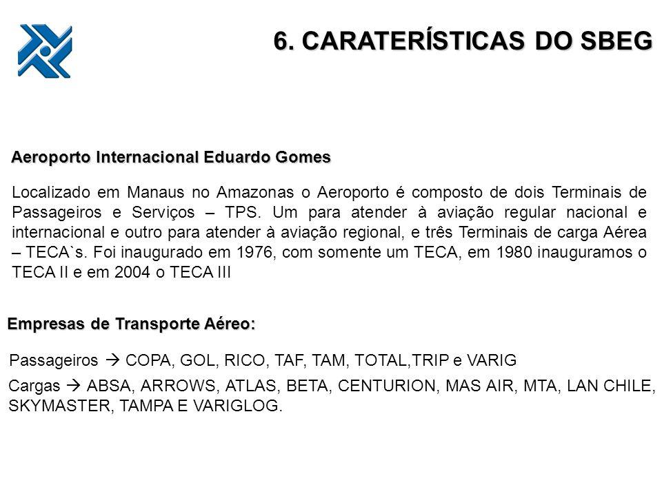 6. CARATERÍSTICAS DO SBEG Aeroporto Internacional Eduardo Gomes Localizado em Manaus no Amazonas o Aeroporto é composto de dois Terminais de Passageir