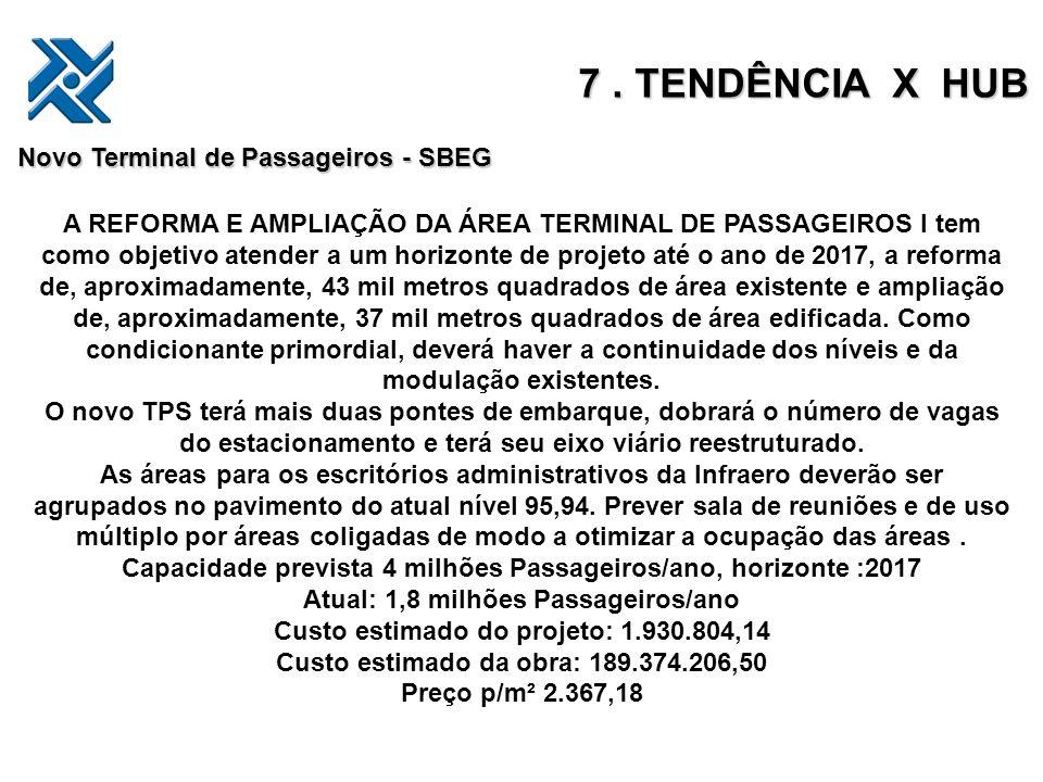 7. TENDÊNCIA X HUB Novo Terminal de Passageiros - SBEG A REFORMA E AMPLIAÇÃO DA ÁREA TERMINAL DE PASSAGEIROS I tem como objetivo atender a um horizont