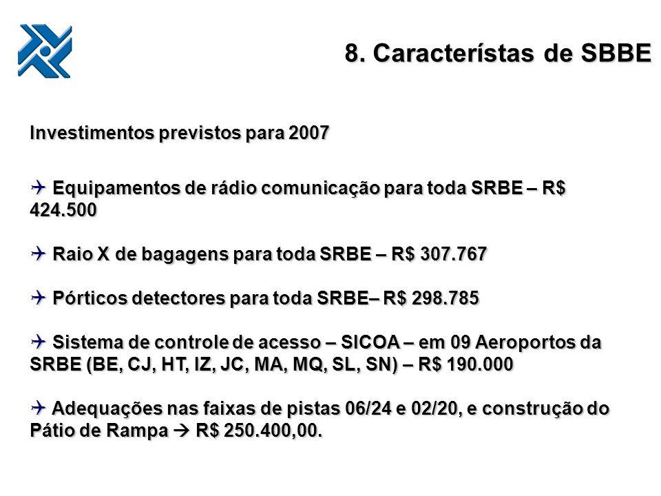 8. Característas de SBBE Investimentos previstos para 2007 Equipamentos de rádio comunicação para toda SRBE – R$ 424.500 Equipamentos de rádio comunic