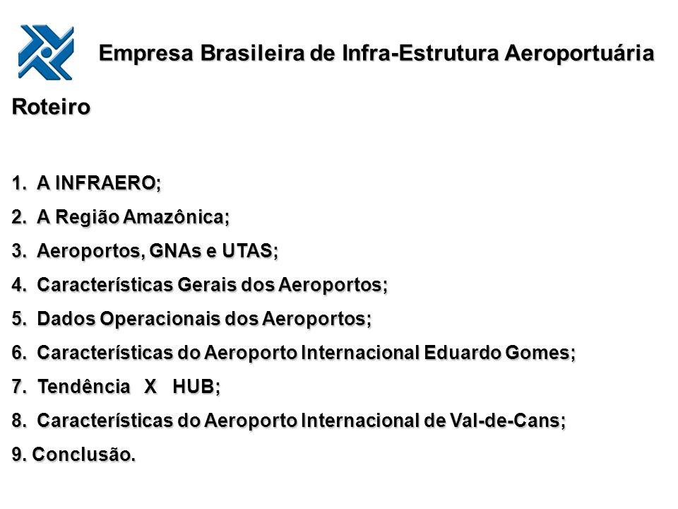 Empresa Brasileira de Infra-Estrutura Aeroportuária Roteiro 1.A INFRAERO; 2.A Região Amazônica; 3.Aeroportos, GNAs e UTAS; 4.Características Gerais do