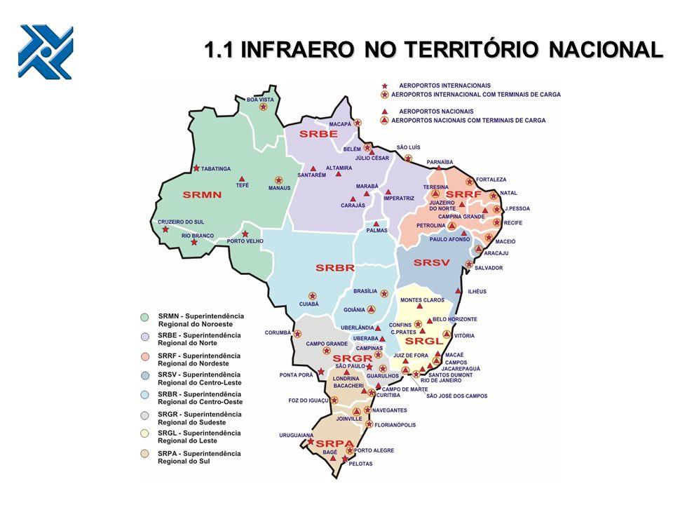 1.1 INFRAERO NO TERRITÓRIO NACIONAL