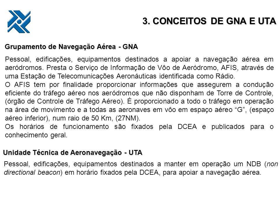 Grupamento de Navegação Aérea - GNA Pessoal, edificações, equipamentos destinados a apoiar a navegação aérea em aeródromos. Presta o Serviço de Inform