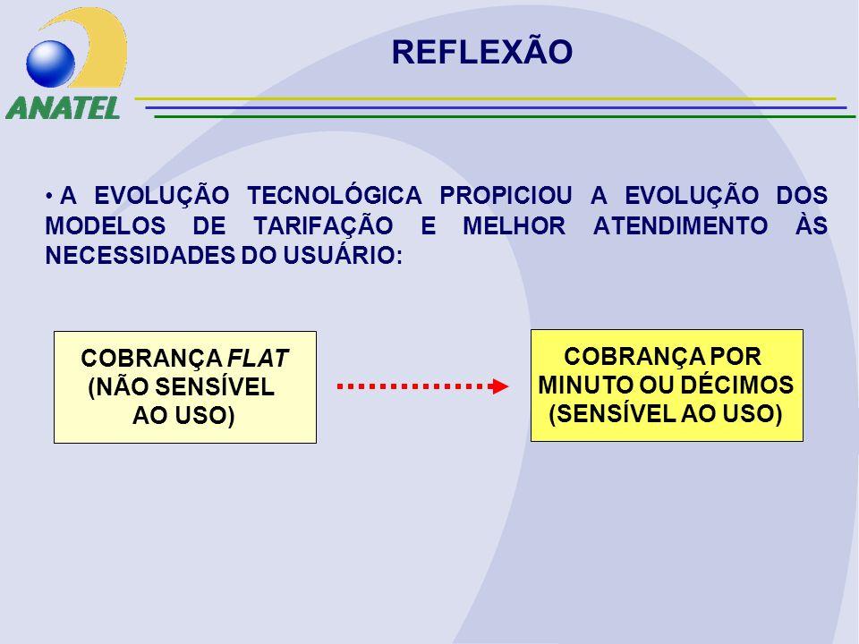 A EVOLUÇÃO TECNOLÓGICA PROPICIOU A EVOLUÇÃO DOS MODELOS DE TARIFAÇÃO E MELHOR ATENDIMENTO ÀS NECESSIDADES DO USUÁRIO: REFLEXÃO COBRANÇA FLAT (NÃO SENSÍVEL AO USO) COBRANÇA POR MINUTO OU DÉCIMOS (SENSÍVEL AO USO)