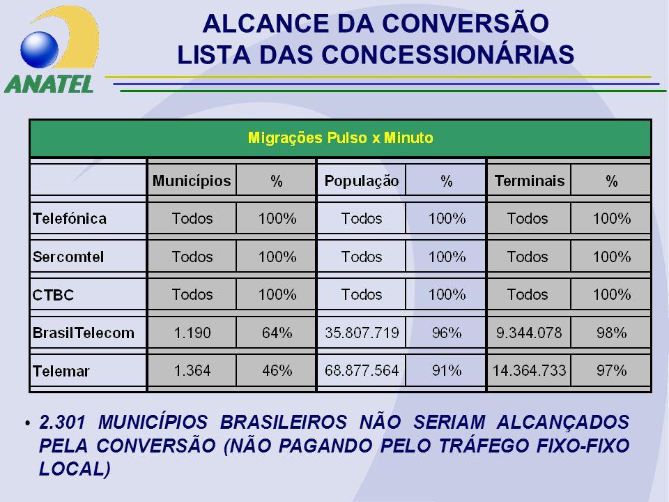 ALCANCE DA CONVERSÃO LISTA DAS CONCESSIONÁRIAS 2.301 MUNICÍPIOS BRASILEIROS NÃO SERIAM ALCANÇADOS PELA CONVERSÃO (NÃO PAGANDO PELO TRÁFEGO FIXO-FIXO LOCAL)