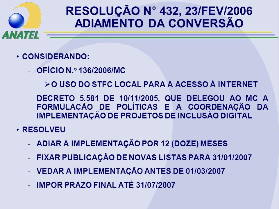 RESOLUÇÃO N° 432, 23/FEV/2006 ADIAMENTO DA CONVERSÃO CONSIDERANDO: -OFÍCIO N.° 136/2006/MC O USO DO STFC LOCAL PARA A ACESSO À INTERNET -DECRETO 5.581 DE 10/11/2005, QUE DELEGOU AO MC A FORMULAÇÃO DE POLÍTICAS E A COORDENAÇÃO DA IMPLEMENTAÇÃO DE PROJETOS DE INCLUSÃO DIGITAL RESOLVEU -ADIAR A IMPLEMENTAÇÃO POR 12 (DOZE) MESES -FIXAR PUBLICAÇÃO DE NOVAS LISTAS PARA 31/01/2007 -VEDAR A IMPLEMENTAÇÃO ANTES DE 01/03/2007 -IMPOR PRAZO FINAL ATÉ 31/07/2007
