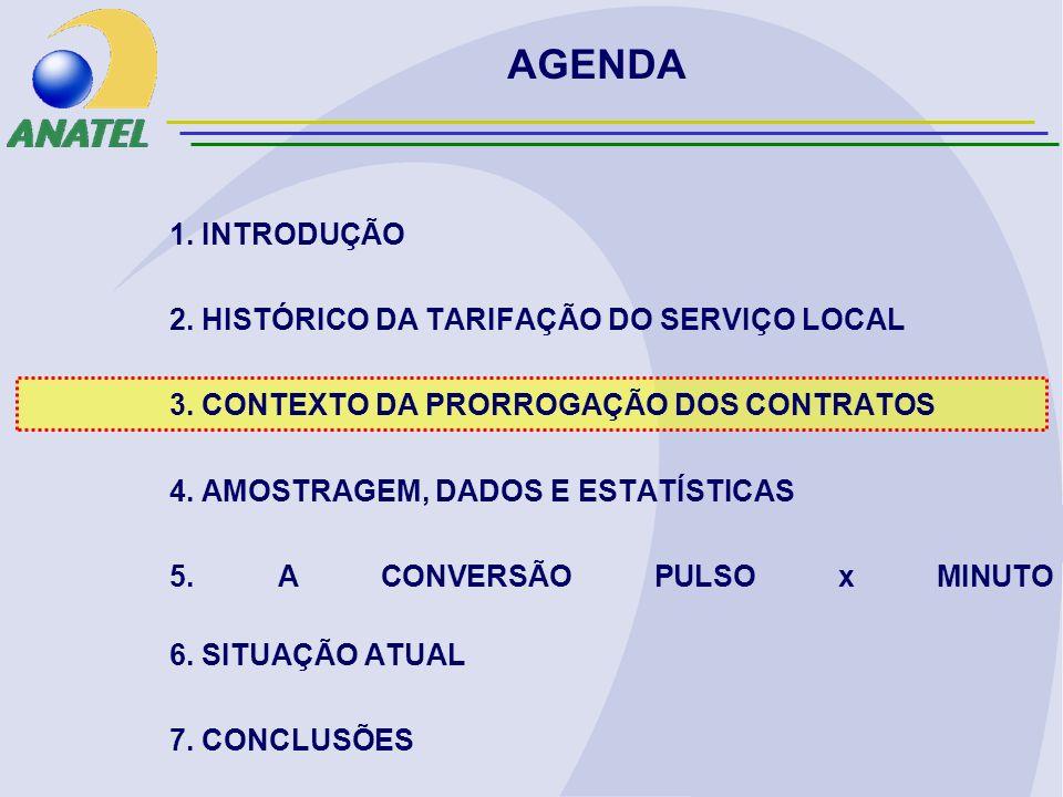 1. INTRODUÇÃO 2. HISTÓRICO DA TARIFAÇÃO DO SERVIÇO LOCAL 3.