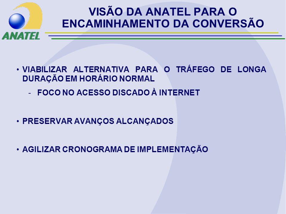 VISÃO DA ANATEL PARA O ENCAMINHAMENTO DA CONVERSÃO VIABILIZAR ALTERNATIVA PARA O TRÁFEGO DE LONGA DURAÇÃO EM HORÁRIO NORMAL -FOCO NO ACESSO DISCADO À INTERNET PRESERVAR AVANÇOS ALCANÇADOS AGILIZAR CRONOGRAMA DE IMPLEMENTAÇÃO