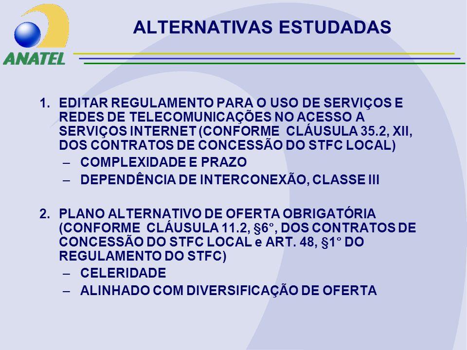 ALTERNATIVAS ESTUDADAS 1.EDITAR REGULAMENTO PARA O USO DE SERVIÇOS E REDES DE TELECOMUNICAÇÕES NO ACESSO A SERVIÇOS INTERNET (CONFORME CLÁUSULA 35.2, XII, DOS CONTRATOS DE CONCESSÃO DO STFC LOCAL) –COMPLEXIDADE E PRAZO –DEPENDÊNCIA DE INTERCONEXÃO, CLASSE III 2.PLANO ALTERNATIVO DE OFERTA OBRIGATÓRIA (CONFORME CLÁUSULA 11.2, §6°, DOS CONTRATOS DE CONCESSÃO DO STFC LOCAL e ART.