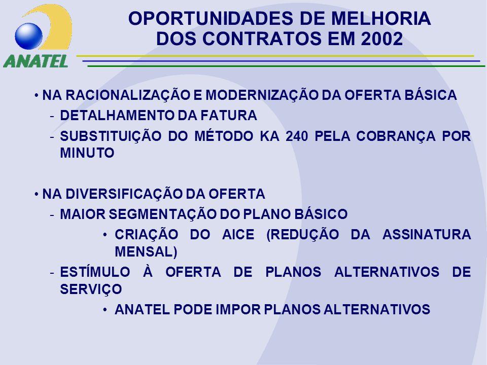 NA RACIONALIZAÇÃO E MODERNIZAÇÃO DA OFERTA BÁSICA -DETALHAMENTO DA FATURA -SUBSTITUIÇÃO DO MÉTODO KA 240 PELA COBRANÇA POR MINUTO NA DIVERSIFICAÇÃO DA OFERTA -MAIOR SEGMENTAÇÃO DO PLANO BÁSICO CRIAÇÃO DO AICE (REDUÇÃO DA ASSINATURA MENSAL) -ESTÍMULO À OFERTA DE PLANOS ALTERNATIVOS DE SERVIÇO ANATEL PODE IMPOR PLANOS ALTERNATIVOS OPORTUNIDADES DE MELHORIA DOS CONTRATOS EM 2002