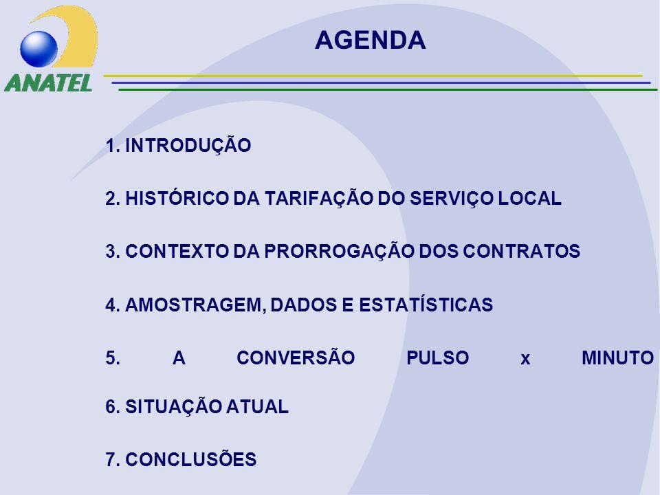 1.INTRODUÇÃO 2. HISTÓRICO DA TARIFAÇÃO DO SERVIÇO LOCAL 3.